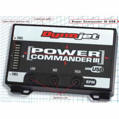 Centralina Power Commander - E712-411